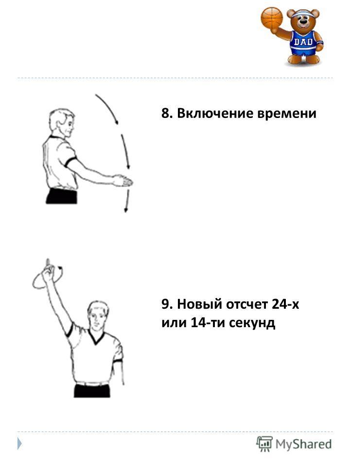 8. Включение времени 9. Новый отсчет 24-х или 14-ти секунд