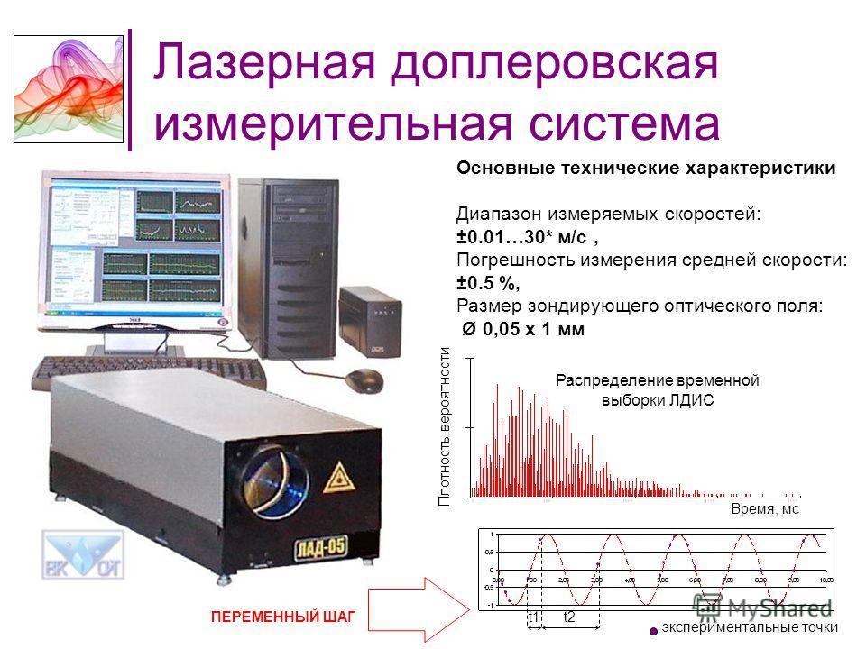 Лазерная доплеровская измерительная система Основные технические характеристики Диапазон измеряемых скоростей: ±0.01…30* м/с, Погрешность измерения средней скорости: ±0.5 %, Размер зондирующего оптического поля: Ø 0,05 x 1 мм ПЕРЕМЕННЫЙ ШАГ экспериме