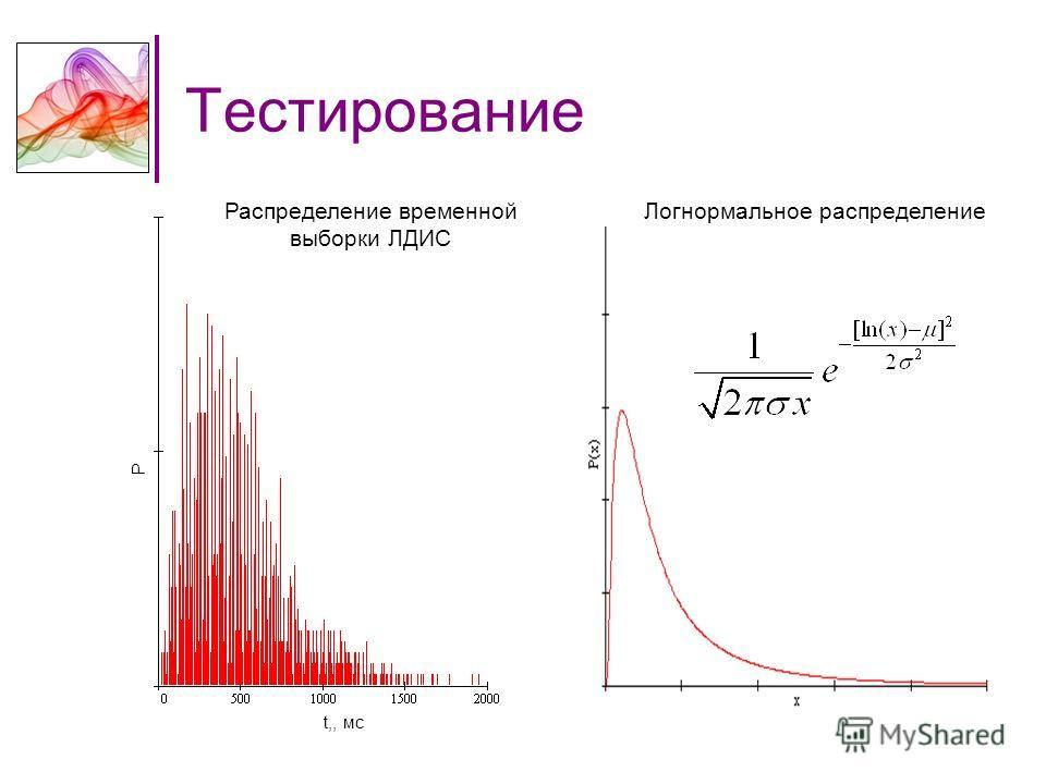 Тестирование Логнормальное распределениеРаспределение временной выборки ЛДИС t,, мс P