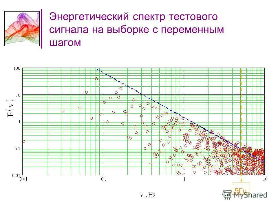 Энергетический спектр тестового сигнала на выборке с переменным шагом 5Гц