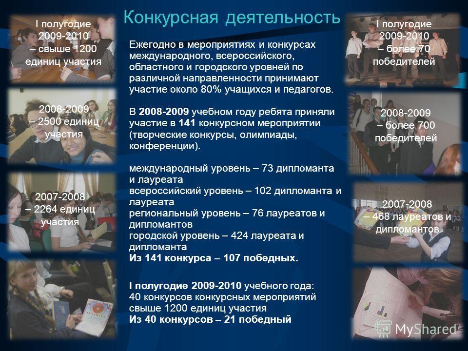 Конкурсная деятельность Ежегодно в мероприятиях и конкурсах международного, всероссийского, областного и городского уровней по различной направленности принимают участие около 80% учащихся и педагогов. В 2008-2009 учебном году ребята приняли участие