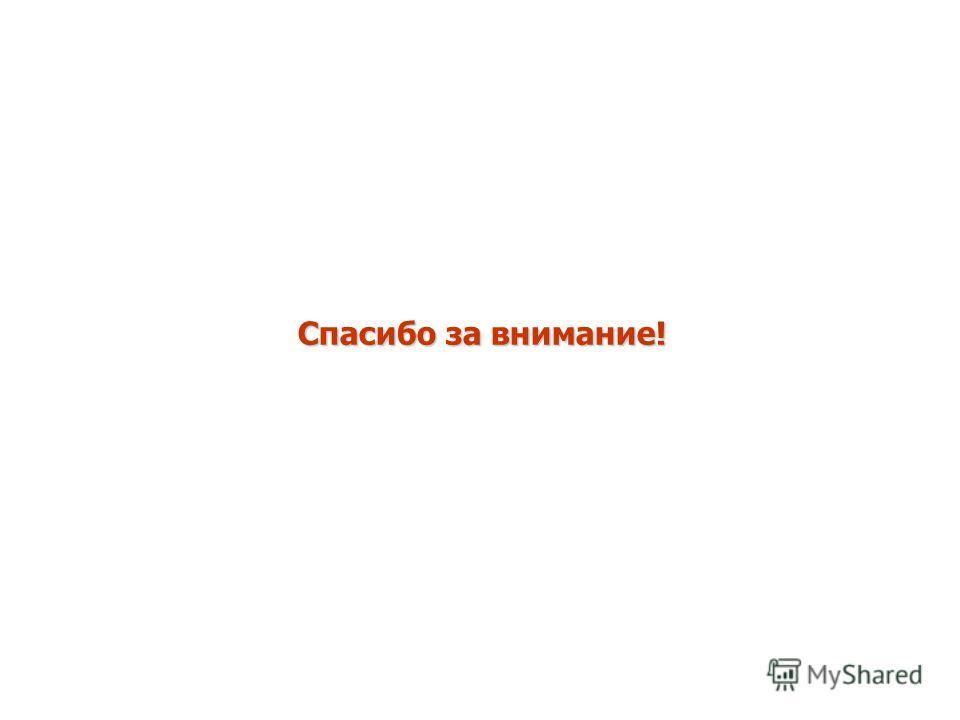 Объемы экспортных грузов через пограничный переход Светогорск – Иматранкоски (млн. тонн; средняя сдача поездов в сутки) | Развитие грузовых перевозок между Россией и Финляндией | 14.11.12 10 При работе пограничного перехода с 8.00 до 00 часов пропуск