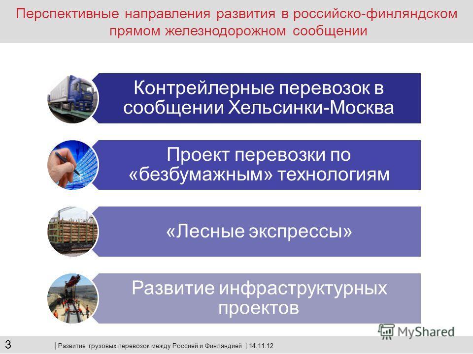 Доля номенклатур экспорта в Финляндию за 10 мес. 2012 года Доля номенклатур импорта из Финляндии за 10 мес. 2012 года   Развитие грузовых перевозок между Россией и Финляндией   14.11.12 2