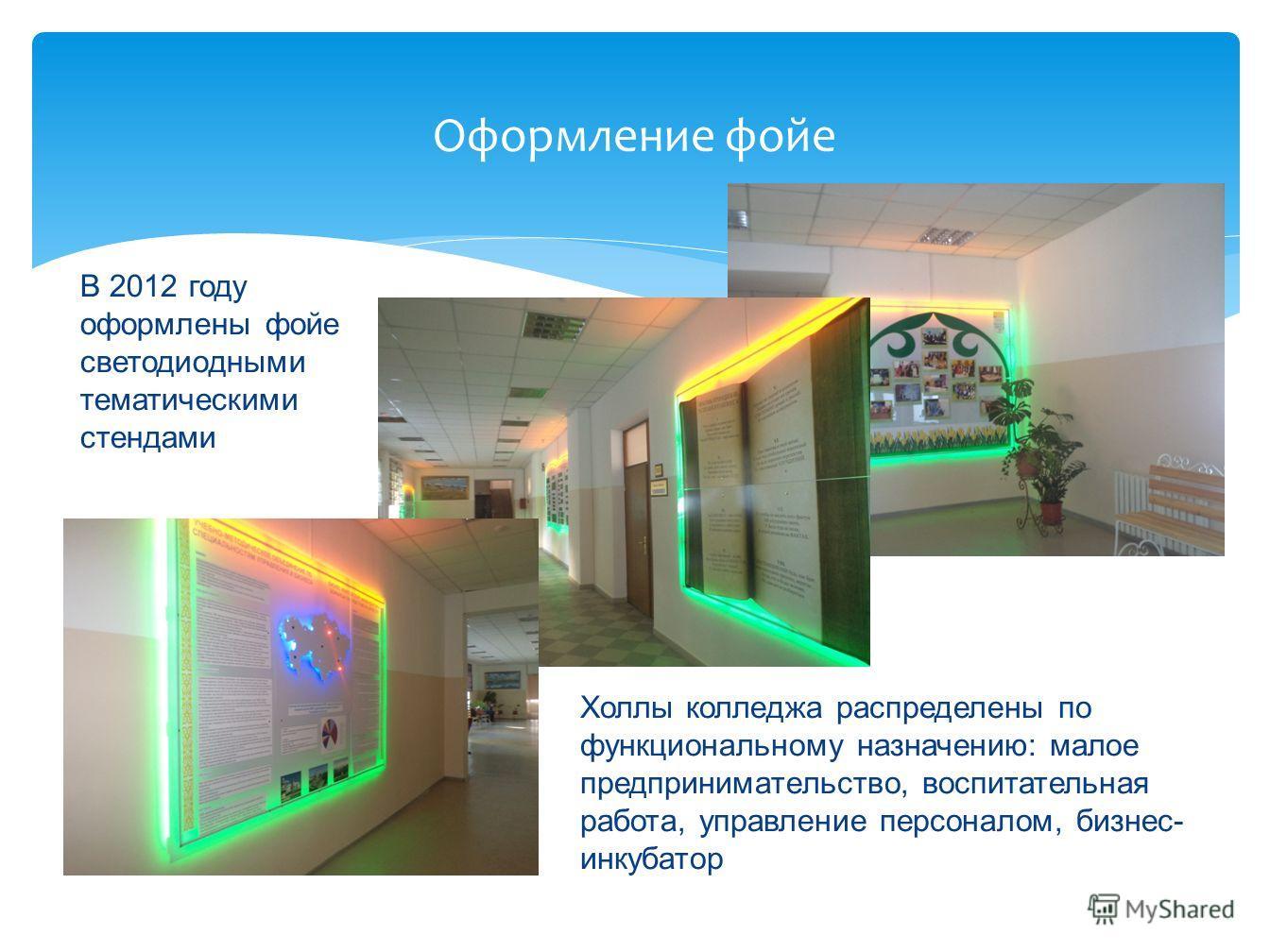 Оформление фойе Холлы колледжа распределены по функциональному назначению: малое предпринимательство, воспитательная работа, управление персоналом, бизнес- инкубатор В 2012 году оформлены фойе светодиодными тематическими стендами