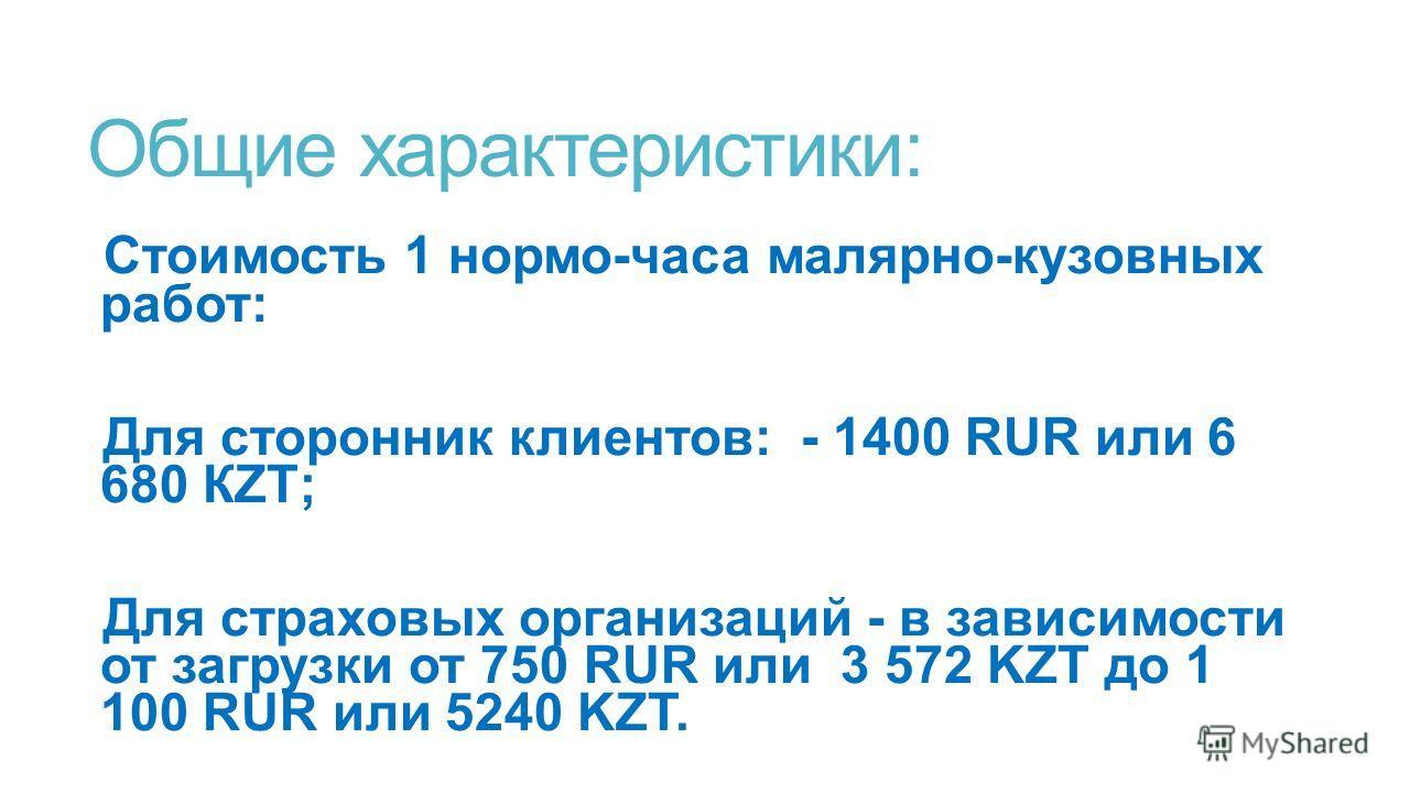 Общие характеристики: Стоимость 1 нормо-часа малярно-кузовных работ: Для сторонник клиентов: - 1400 RUR или 6 680 КZT; Для страховых организаций - в зависимости от загрузки от 750 RUR или 3 572 KZT до 1 100 RUR или 5240 KZT.
