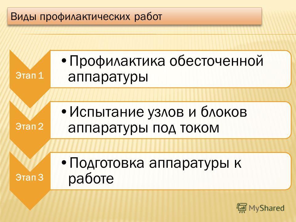 Этап 1 Профилактика обесточенной аппаратуры Этап 2 Испытание узлов и блоков аппаратуры под током Этап 3 Подготовка аппаратуры к работе Виды профилактических работ