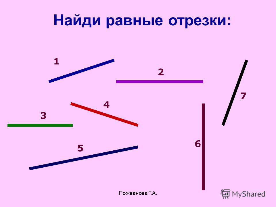 Пожванова Г.А. 1 2 3 4 5 6 7 Найди равные отрезки: