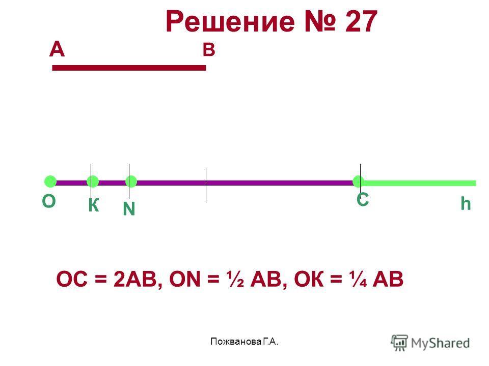 Пожванова Г.А. Решение 27 А В О К N С h ОС = 2АВ, ОN = ½ АВ, ОК = ¼ АВ