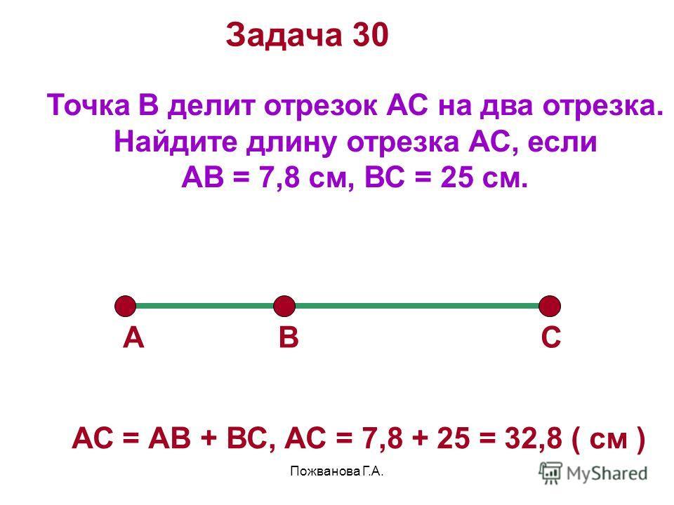 Пожванова Г.А. Задача 30 Точка В делит отрезок АС на два отрезка. Найдите длину отрезка АС, если АВ = 7,8 см, ВС = 25 см. А В С АС = АВ + ВС, АС = 7,8 + 25 = 32,8 ( см )