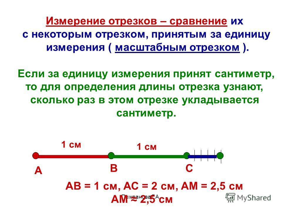 Пожванова Г.А. Измерение отрезков – сравнение их с некоторым отрезком, принятым за единицу измерения ( масштабным отрезком ). Если за единицу измерения принят сантиметр, то для определения длины отрезка узнают, сколько раз в этом отрезке укладывается