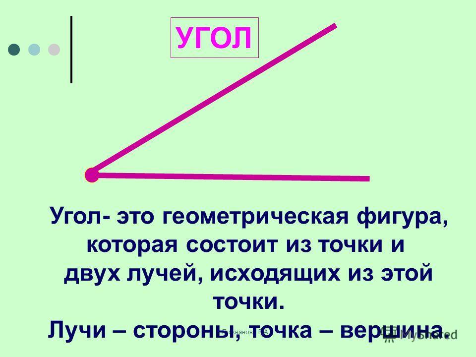 Пожванова Г.А. УГОЛ Угол- это геометрическая фигура, которая состоит из точки и двух лучей, исходящих из этой точки. Лучи – стороны, точка – вершина.