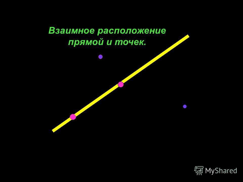 Пожванова Г.А. 187 Взаимное расположение прямой и точек.