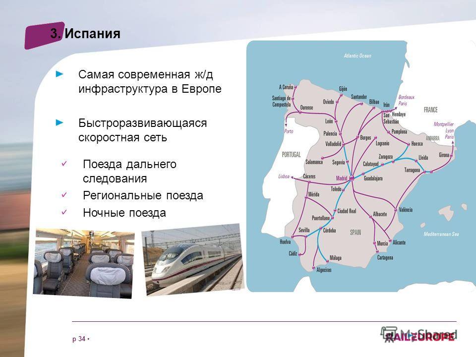 p 34 3. Испания Самая современная ж/д инфраструктура в Европе Быстроразвивающаяся скоростная сеть Поезда дальнего следования Региональные поезда Ночные поезда