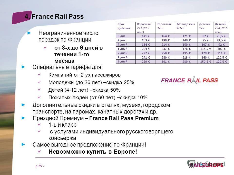 мини тариф на trenitalia: