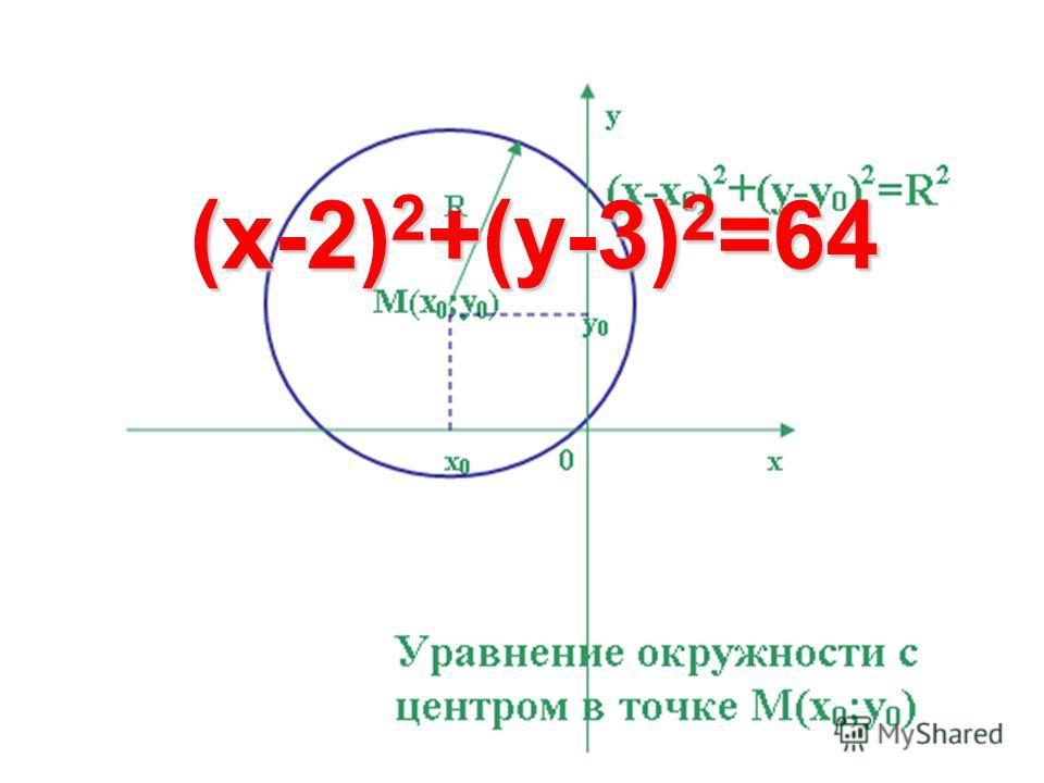 (x-2) 2 +(y-3) 2 =64