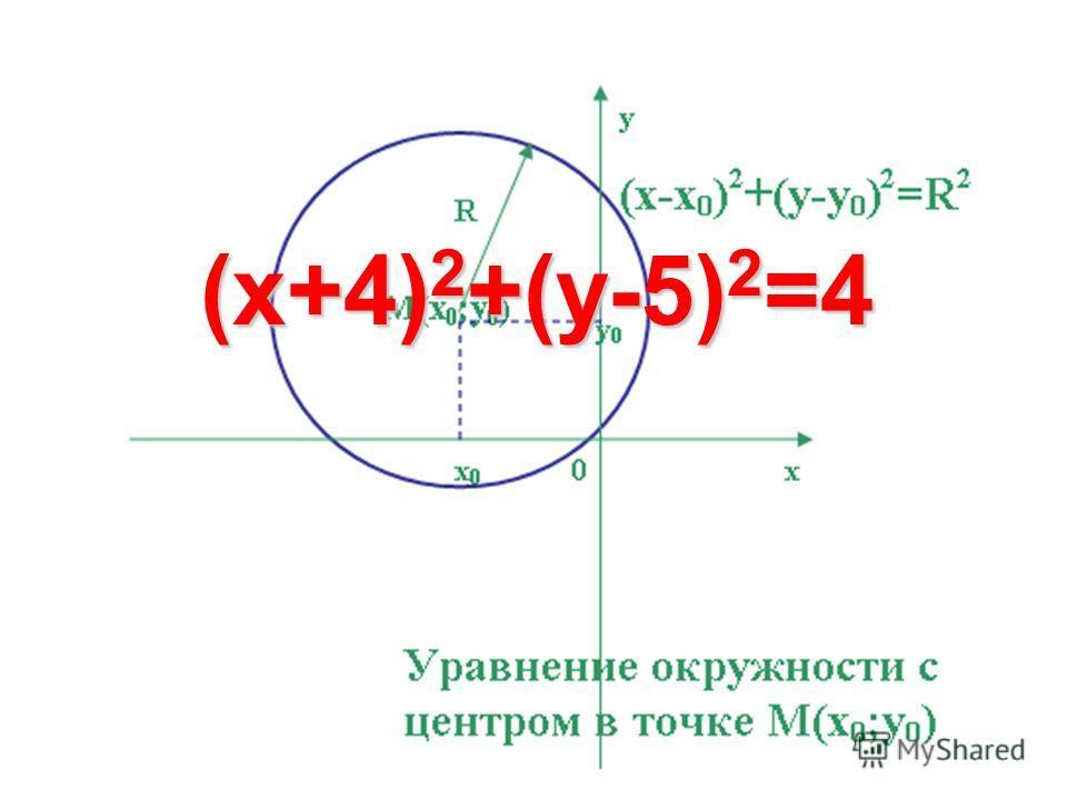 (x+4) 2 +(y-5) 2 =4
