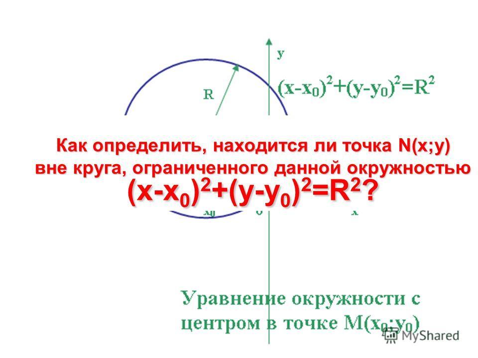 Как определить, находится ли точка N(x;y) вне круга, ограниченного данной окружностью (x-x 0 ) 2 +(y-y 0 ) 2 =R 2 ?