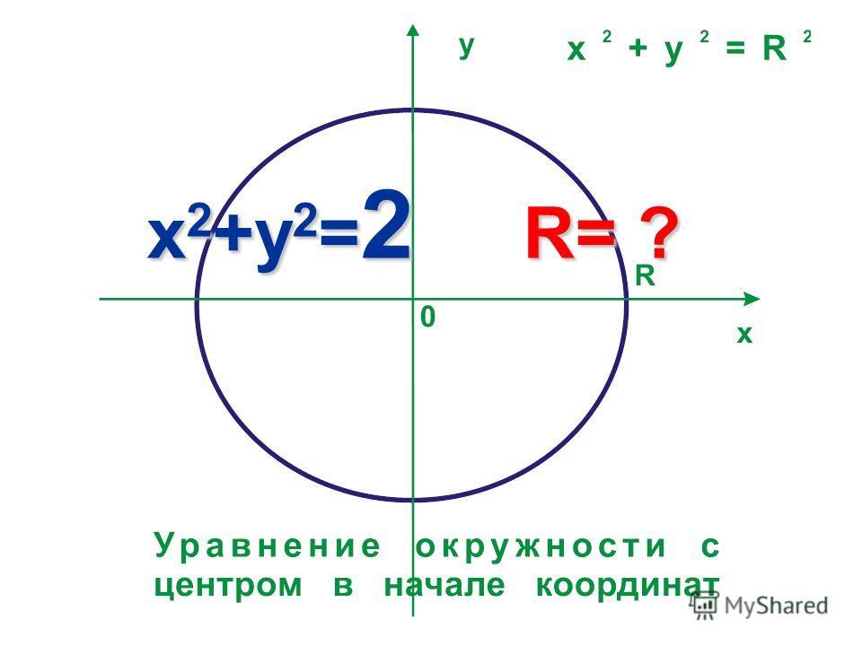 x 2 +y 2 = 2 R= ?