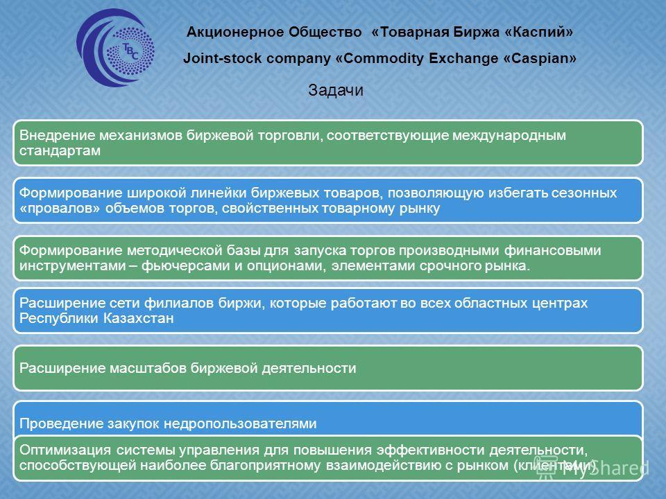 Акционерное Общество «Товарная Биржа «Каспий» Joint-stock company «Commodity Exchange «Caspian» Задачи
