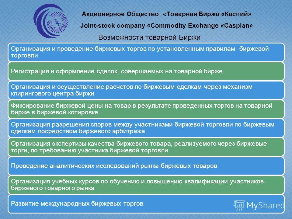 Акционерное Общество «Товарная Биржа «Каспий» Joint-stock company «Commodity Exchange «Caspian» Организация и проведение биржевых торгов по установленным правилам биржевой торговли Регистрация и оформление сделок, совершаемых на товарной бирже Органи