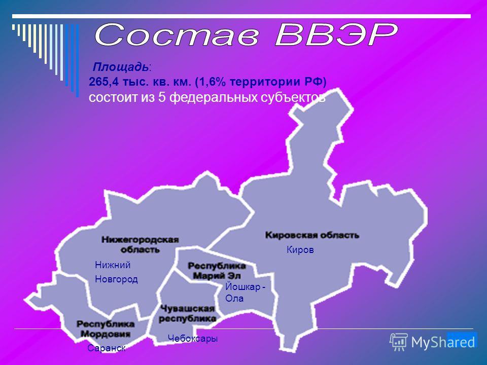 Площадь: 265,4 тыс. кв. км. (1,6% территории РФ) состоит из 5 федеральных субъектов Йошкар - Ола Саранск Чебоксары Киров Нижний Новгород