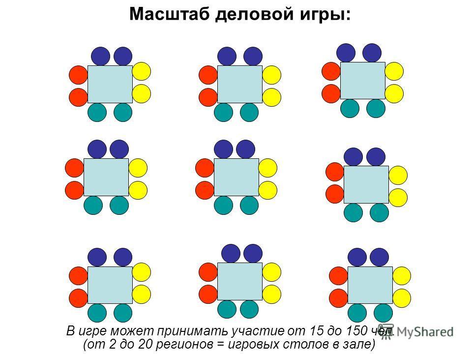 Масштаб деловой игры: В игре может принимать участие от 15 до 150 чел. (от 2 до 20 регионов = игровых столов в зале)