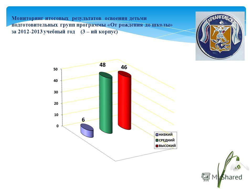 Мониторинг итоговых результатов освоения детьми подготовительных групп программы «От рождения до школы» за 2012-2013 учебный год (3 – ий корпус)