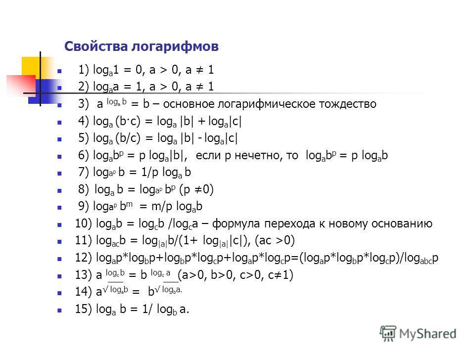Свойства логарифмов 1) log a 1 = 0, a > 0, a 1 2) log a a = 1, a > 0, a 1 3) a log a b = b – основное логарифмическое тождество 4) log a (b·c) = log a |b| + log a |c| 5) log a (b/c) = log a |b| - log a |c| 6) log a b p = p log a |b|, если p нечетно,