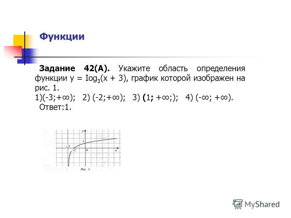 Функции Задание 42(А). Укажите область определения функции у = Iog 3 (x + 3), график которой изображен на рис. 1. 1)(-3;+); 2) (-2;+); 3) (1; +;); 4) (-; +). Ответ:1.