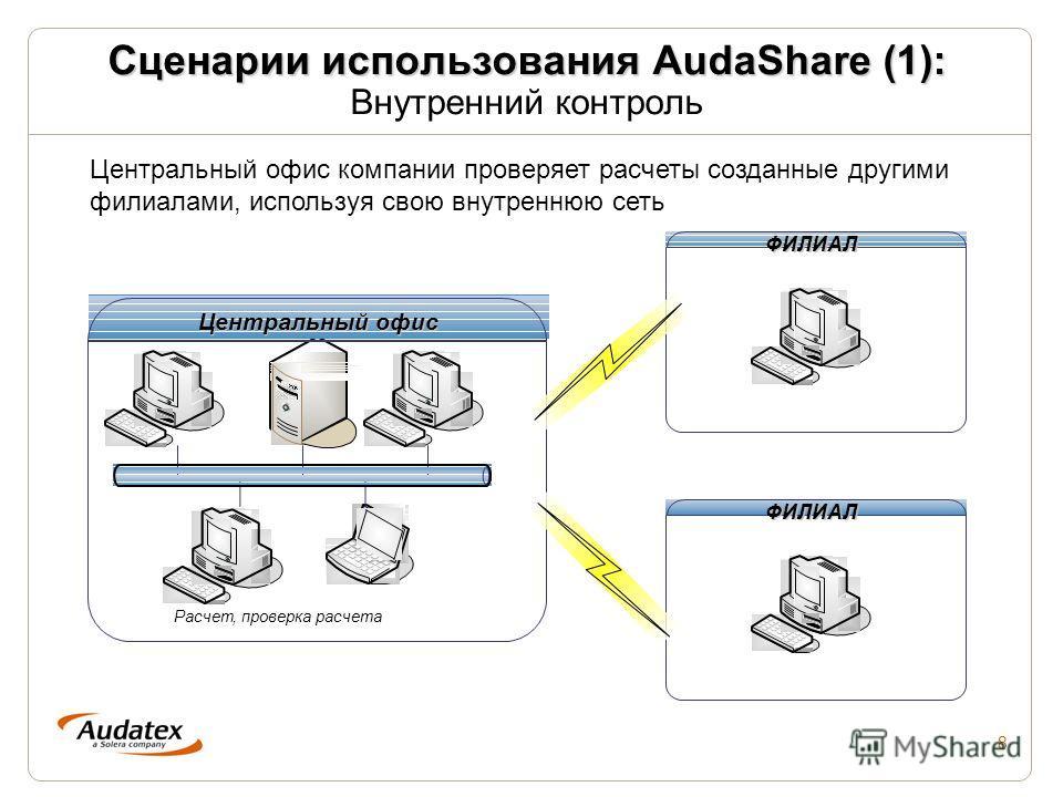 8 Сценарии использования AudaShare (1): Сценарии использования AudaShare (1): Внутренний контроль Центральный офис компании проверяет расчеты созданные другими филиалами, используя свою внутреннюю сетьФИЛИАЛ ФИЛИАЛ
