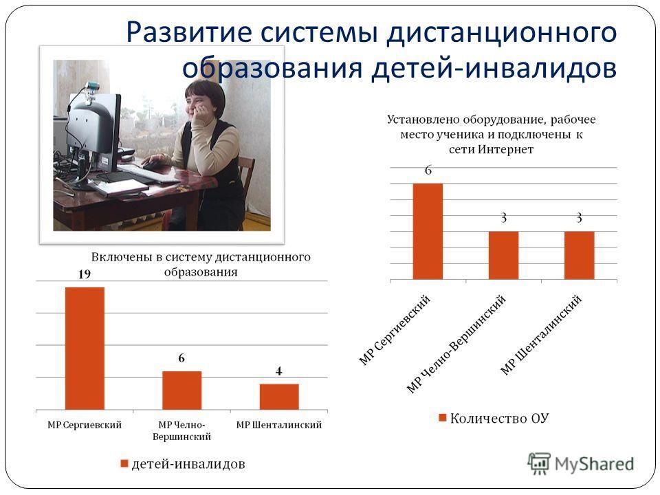 Развитие системы дистанционного образования детей - инвалидов