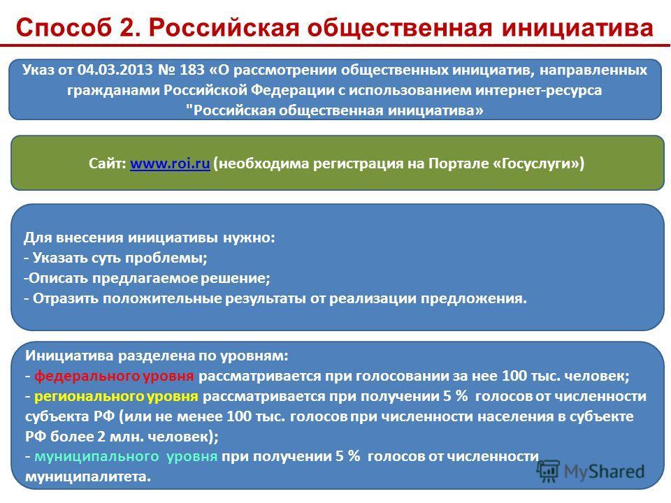 Способ 2. Российская общественная инициатива Указ от 04.03.2013 183 «О рассмотрении общественных инициатив, направленных гражданами Российской Федерации с использованием интернет-ресурса