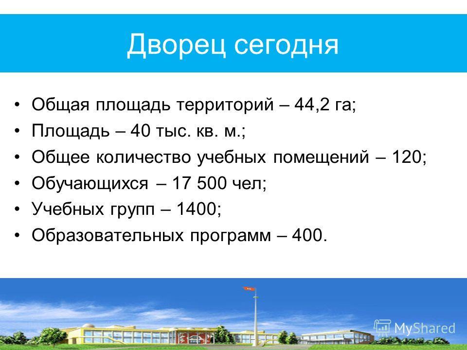 Дворец сегодня Общая площадь территорий – 44,2 га; Площадь – 40 тыс. кв. м.; Общее количество учебных помещений – 120; Обучающихся – 17 500 чел; Учебных групп – 1400; Образовательных программ – 400.