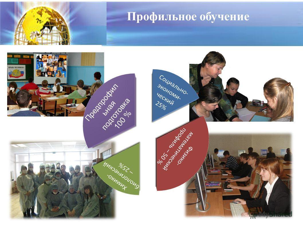 Профильное обучение Предпрофил ьная подготовка 100 %