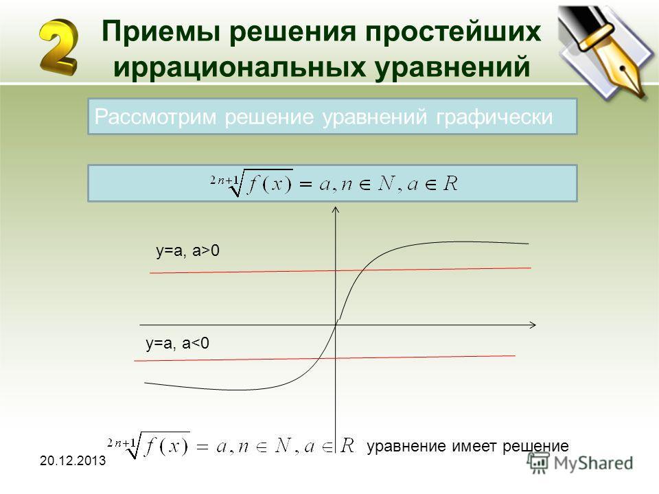 Приемы решения простейших иррациональных уравнений Рассмотрим решение уравнений графически y=a, a>0 y=a, a