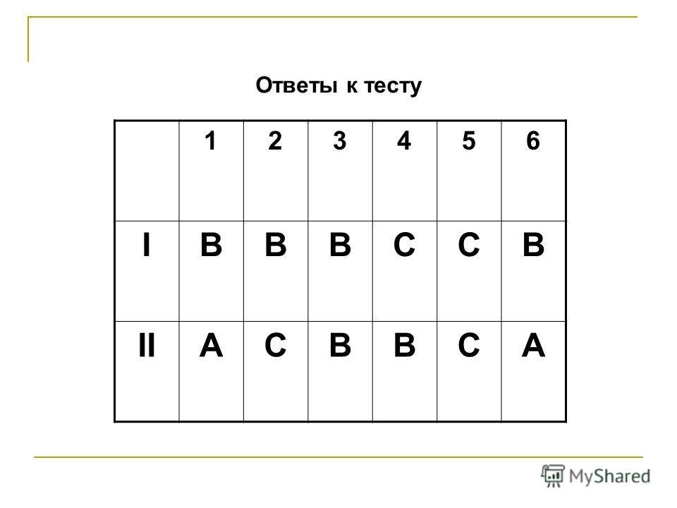 Ответы к тесту 123456 IВВВССВ IIАСВВСА
