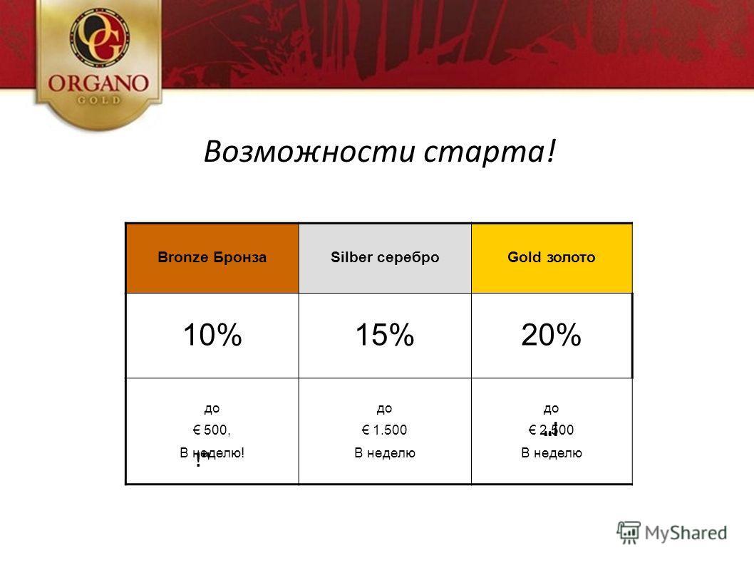 Возможности старта! ! ! Bronze БронзаSilber сереброGold золото 10%15%20% до 500, В неделю! до 1.500 В неделю до 2.500 В неделю