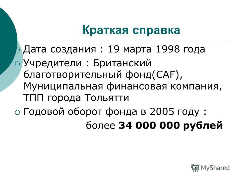 Краткая справка Дата создания : 19 марта 1998 года Учредители : Британский благотворительный фонд(CAF), Муниципальная финансовая компания, ТПП города Тольятти Годовой оборот фонда в 2005 году : более 34 000 000 рублей