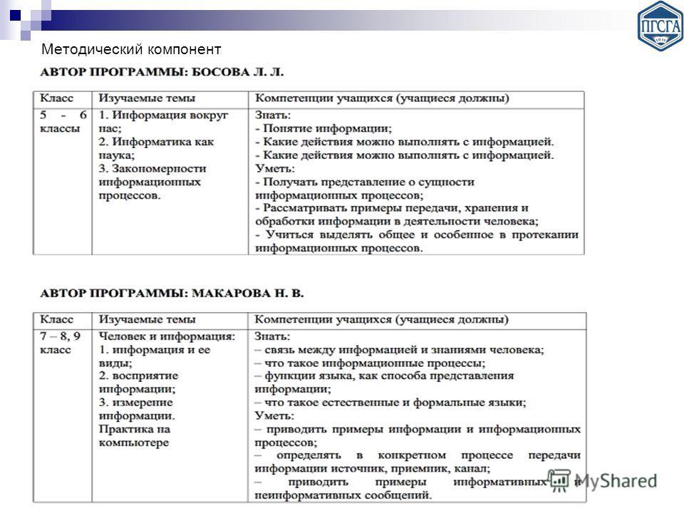 Методический компонент