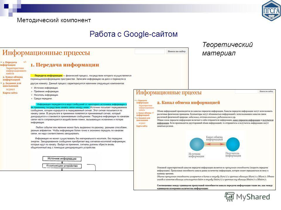 Методический компонент Работа с Google-сайтом Теоретический материал