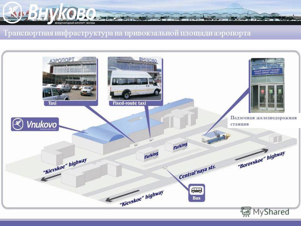 Транспортная инфраструктура на привокзальной площади аэропорта Подземная железнодорожная станция