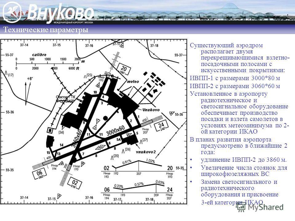 Существующий аэродром располагает двумя перекрещивающимися взлетно- посадочными полосами с искусственными покрытиями: ИВПП-1 с размерами 3000*80 м ИВПП-2 с размерами 3060*60 м Установленное в аэропорту радиотехническое и светосигнальное оборудование
