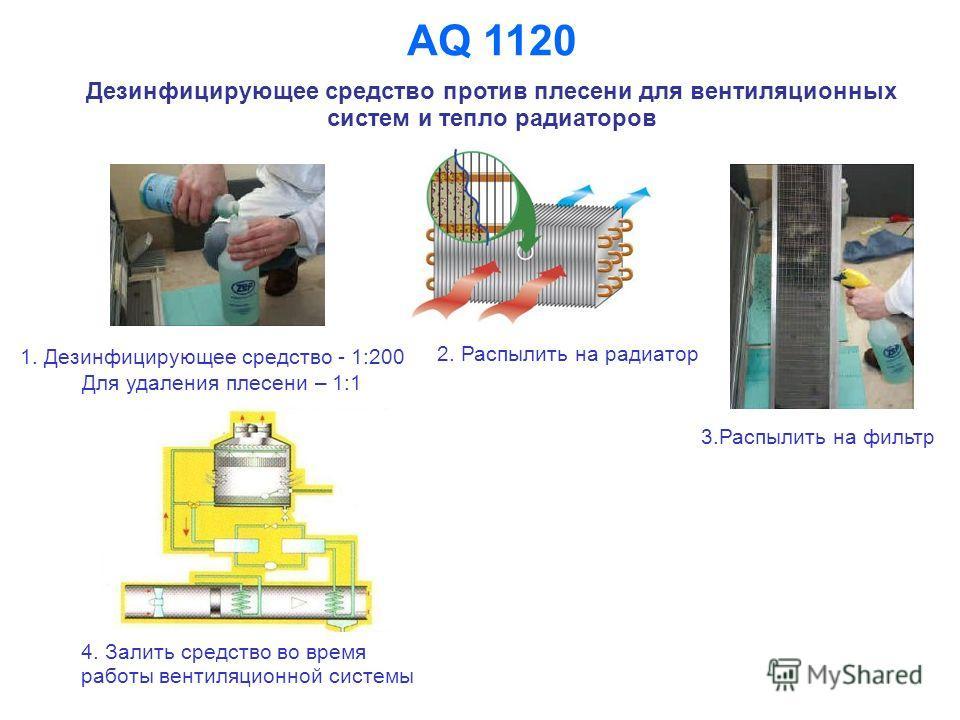 AQ 1120 Дезинфицирующее средство против плесени для вентиляционных систем и тепло радиаторов 1. Дезинфицирующее средство - 1:200 Для удаления плесени – 1:1 2. Распылить на радиатор 3.Распылить на фильтр 4. Залить средство во время работы вентиляционн