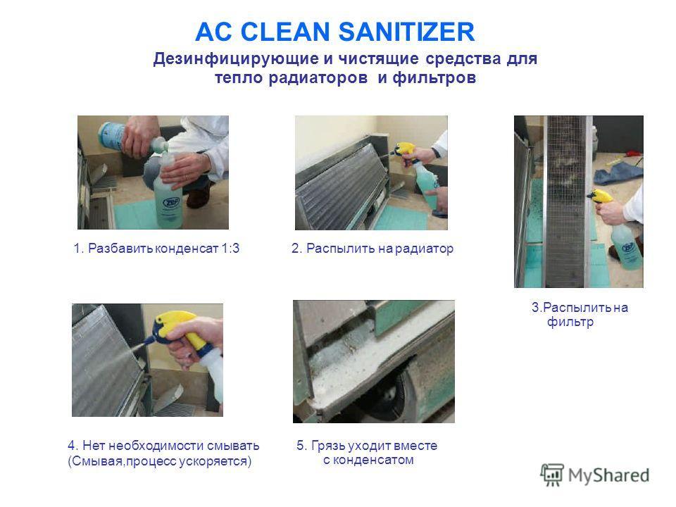 AC CLEAN SANITIZER 1. Разбавить конденсат 1:32. Распылить на радиатор 3.Распылить на фильтр 4. Нет необходимости смывать (Смывая,процесс ускоряется) 5. Грязь уходит вместе с конденсатом Дезинфицирующие и чистящие средства для тепло радиаторов и фильт
