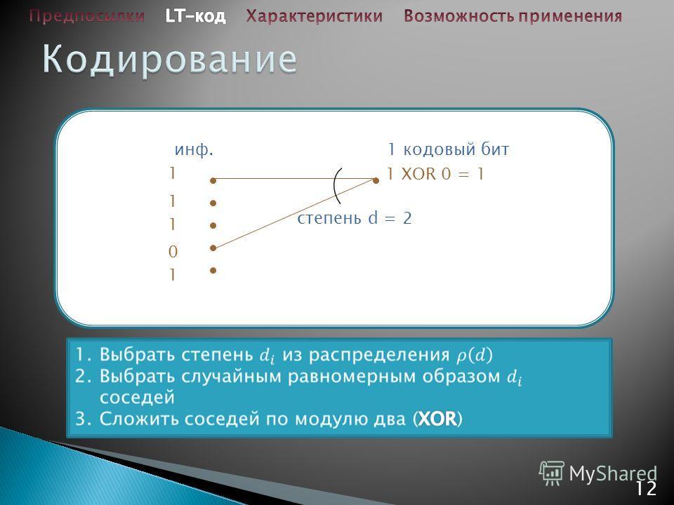 12 1 1 1 0 1 1 XOR 0 = 1 инф.1 кодовый бит степень d = 2
