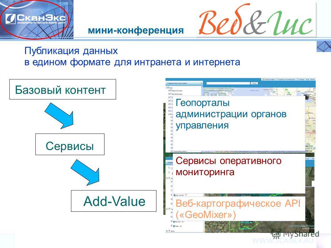 мини-конференция Публикация данных в едином формате для интранета и интернета Базовый контент Сервисы Add-Value Геопорталы администрации органов управления Сервисы оперативного мониторинга Веб-картографическое API («GeoMixer»)