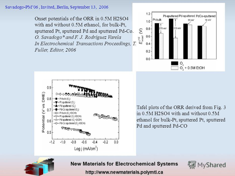 New Materials for Electrochemical Systems http://www.newmaterials.polymtl.ca Savadogo-PM06, Invited,.Berlin, September 13, 2006 Tafel plots of the ORR derived from Fig. 3 in 0.5M H2SO4 with and without 0.5M ethanol for bulk-Pt, sputtered Pt, sputtere