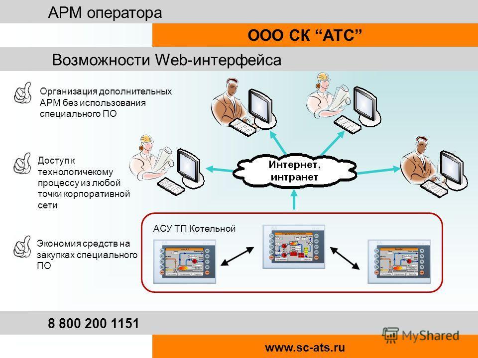 АРМ оператора ООО СК АТС 8 800 200 1151 www.sc-ats.ru Возможности Web-интерфейса Организация дополнительных АРМ без использования специального ПО Доступ к технологичекому процессу из любой точки корпоративной сети Экономия средств на закупках специал