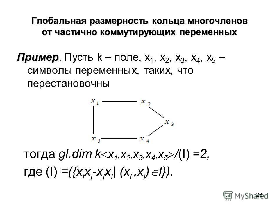 28 Глобальная размерность кольца многочленов от частично коммутирующих переменных Пример Пример. Пусть k – поле, x 1, x 2, x 3, x 4, x 5 – символы переменных, таких, что перестановочны тогда gl.dim k x 1,x 2,x 3,x 4,x 5 /(I) =2, где (I) =({x i x j -x
