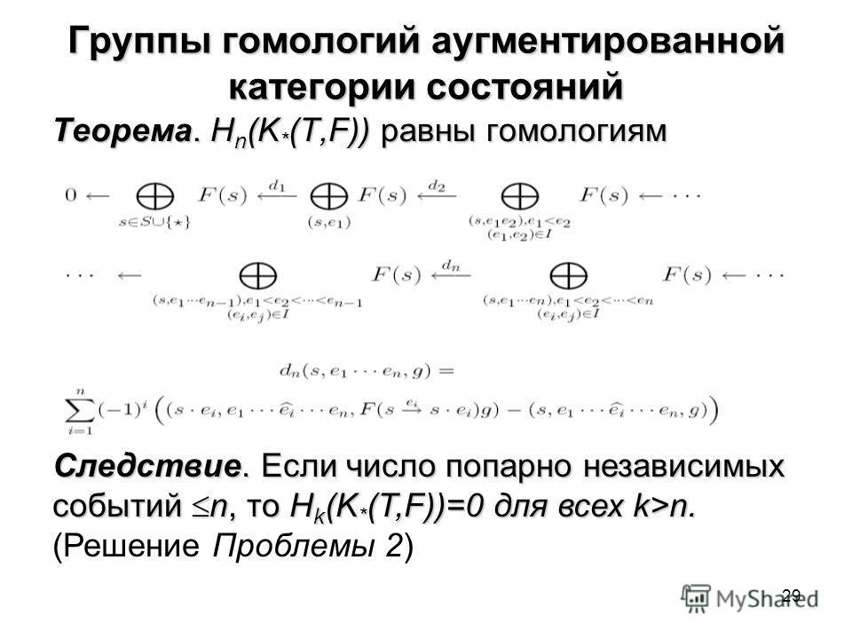 29 Группы гомологий аугментированной категории состояний Теорема. H n (K * (T,F)) равны гомологиям Следствие. Если число попарно независимых событий n, тоH k (K * (T,F))=0 для всех k>n. Следствие. Если число попарно независимых событий n, то H k (K *